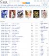 帝国CMS美女图片简洁模板 - 源码下载 -六神源码网