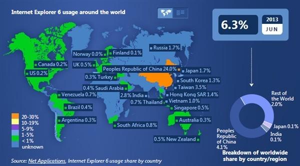 IE6全球分布图:一枝独秀的那个地方是我国