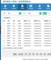 简洁财务OA管理系统模板 - 源码下载 -六神源码网