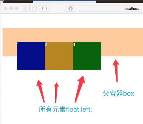 CSS清除浮动float的三种方法小结